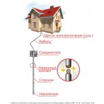 Комплект заземления для частного дома