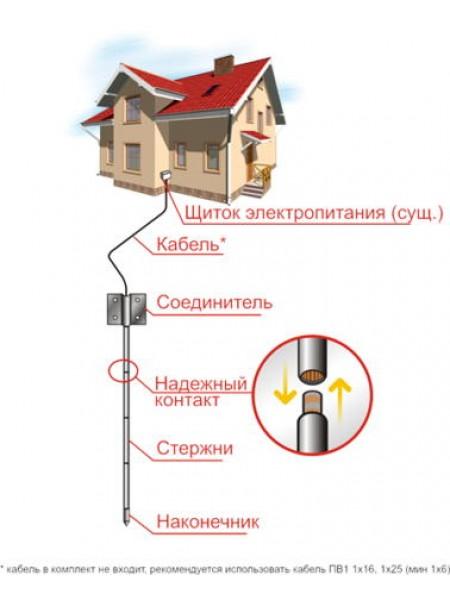 Комплект н/ж заземлення для приватного будинку ZUVER 4.4